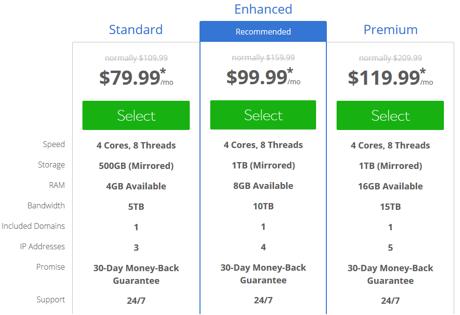 BlueHost Dedicated Hosting Pricing