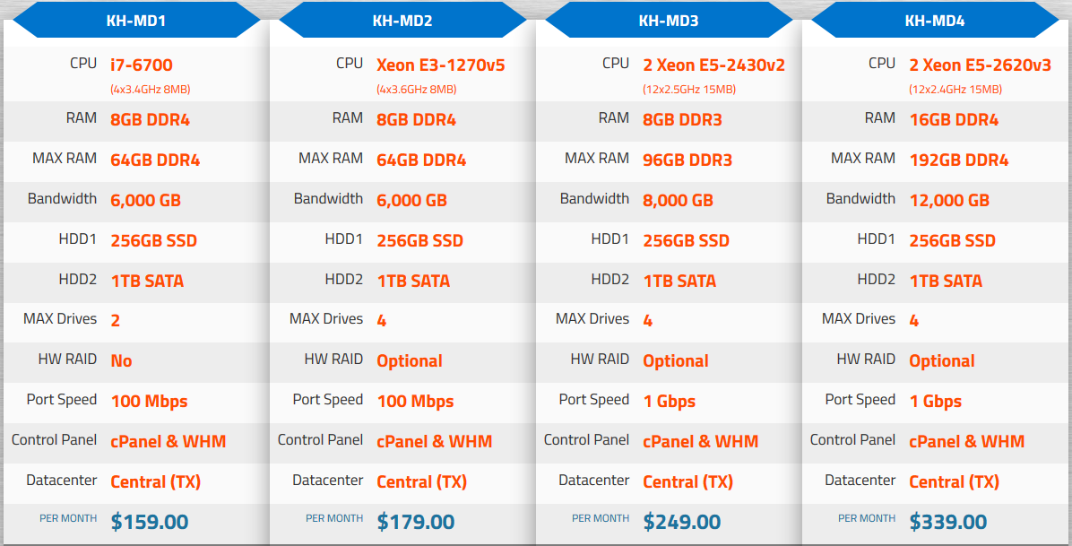 KnownHost Managed Dedicated Hosting Pricing